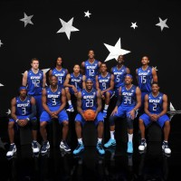 Eastern Conference Team. Copyright 2010 NBAE (Photo by Jesse D. Garrabrant/NBAE via Getty Images).